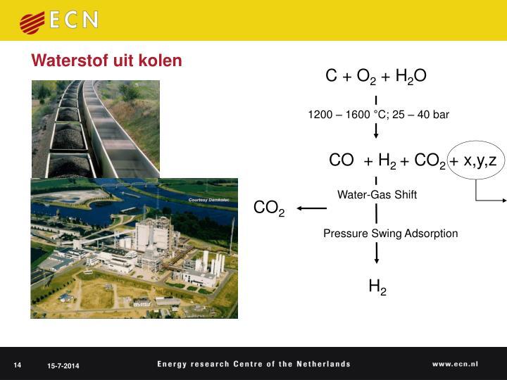 Waterstof uit kolen