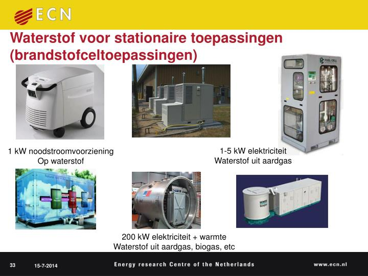 Waterstof voor stationaire toepassingen