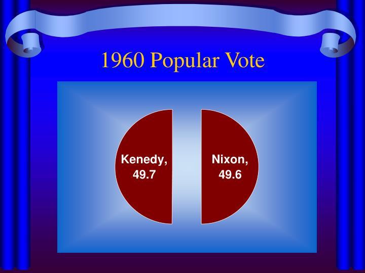 1960 Popular Vote