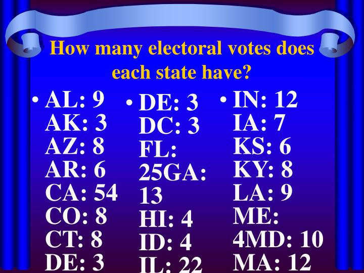 How many electoral votes does each state have?