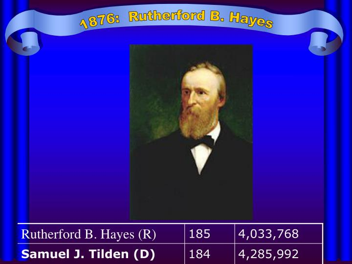 1876:  Rutherford B. Hayes