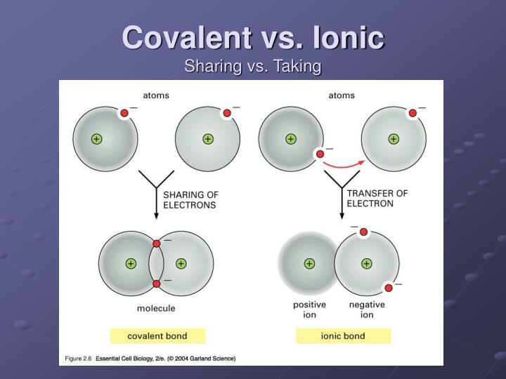 Covalent vs. Ionic