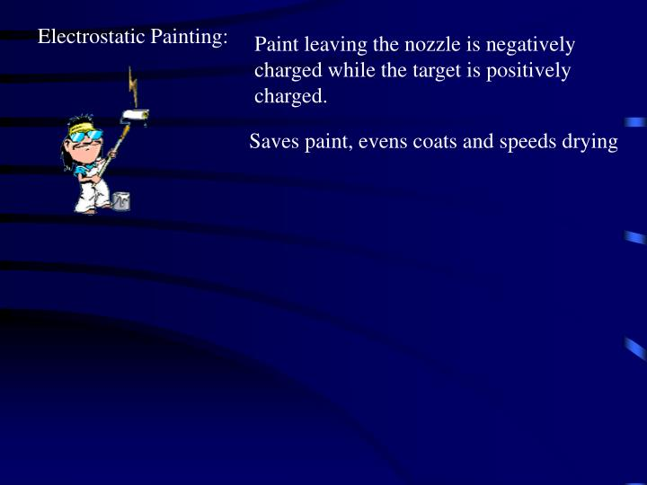 Electrostatic Painting: