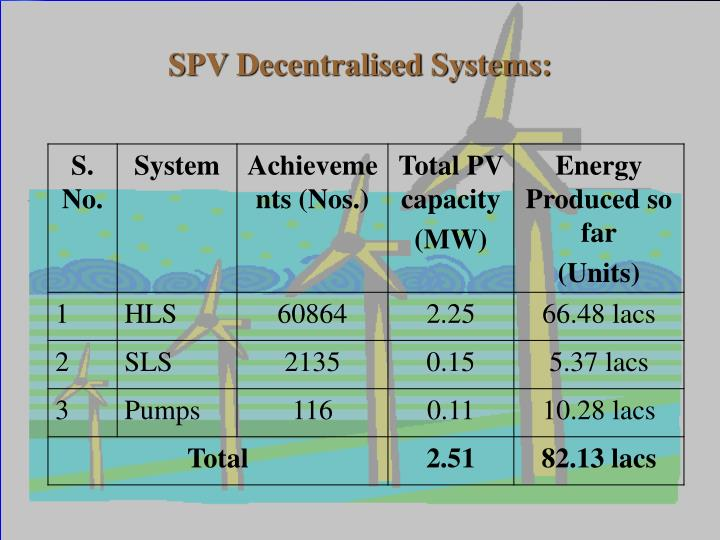 SPV Decentralised Systems: