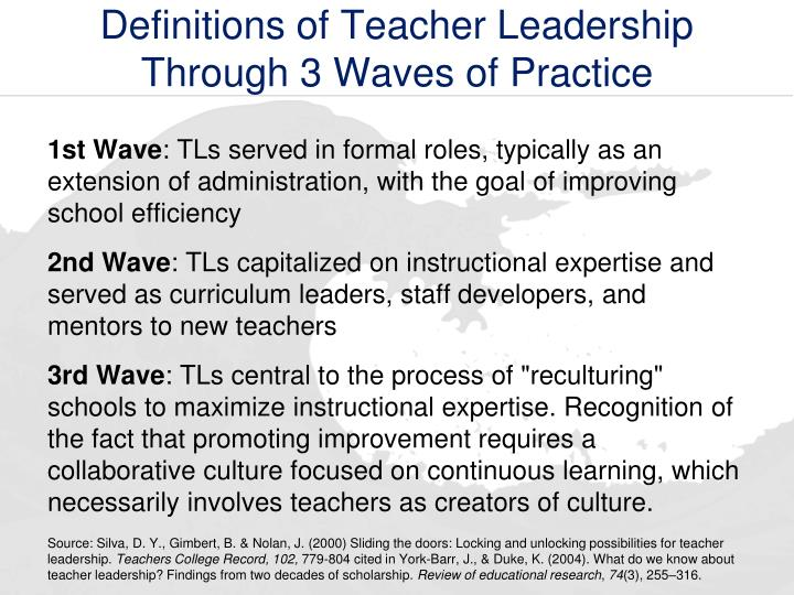 Definitions of Teacher Leadership Through 3 Waves of Practice