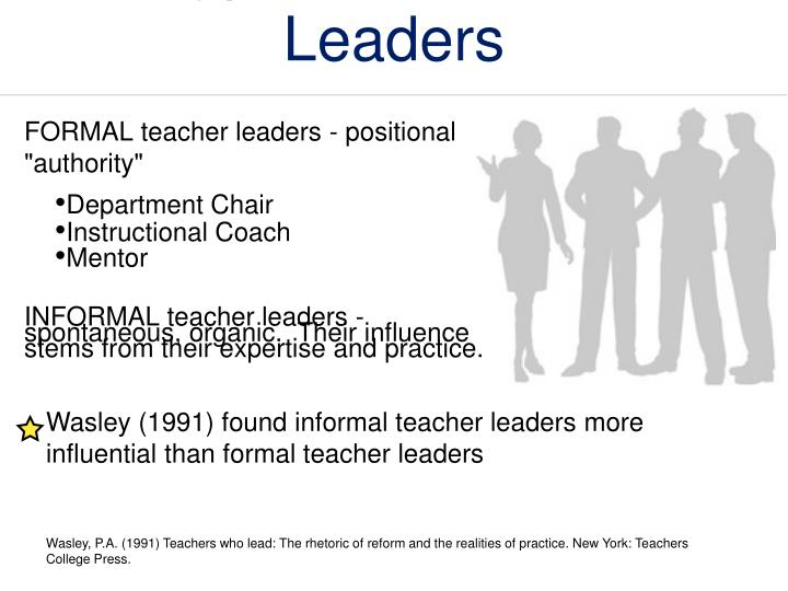 Types of Teacher Leaders