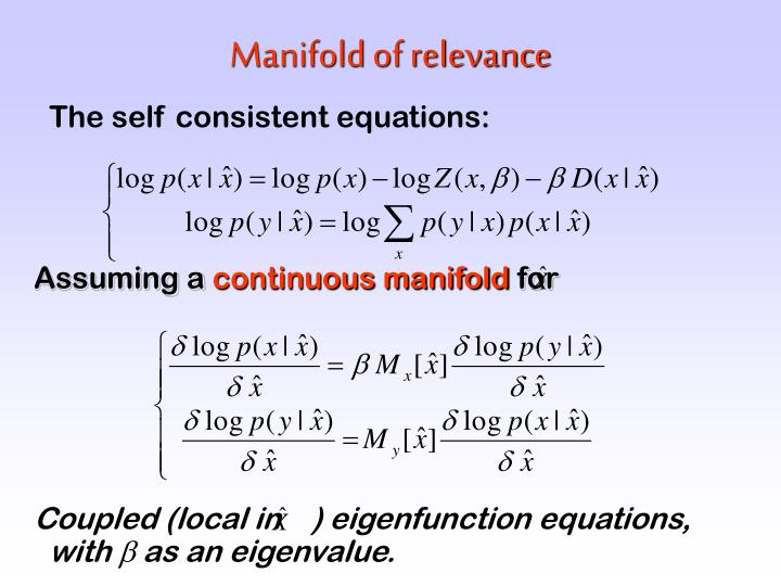 Manifold of relevance