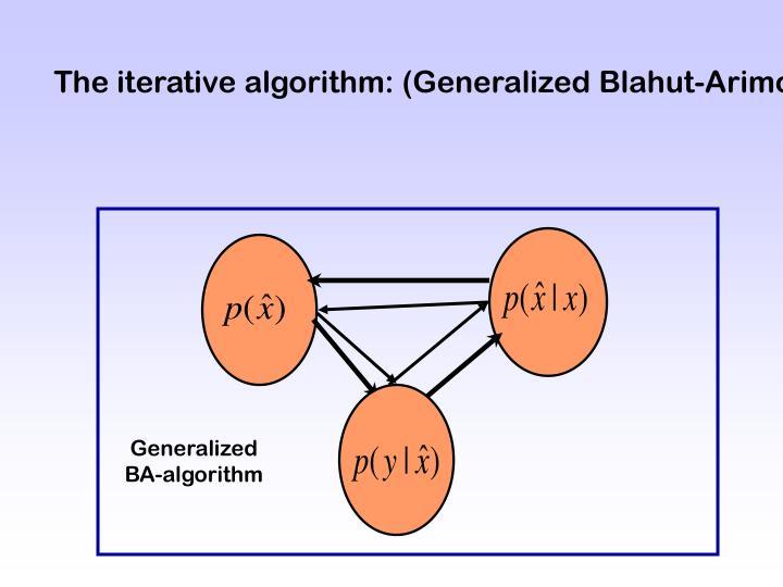 The iterative algorithm: (Generalized Blahut-Arimoto)