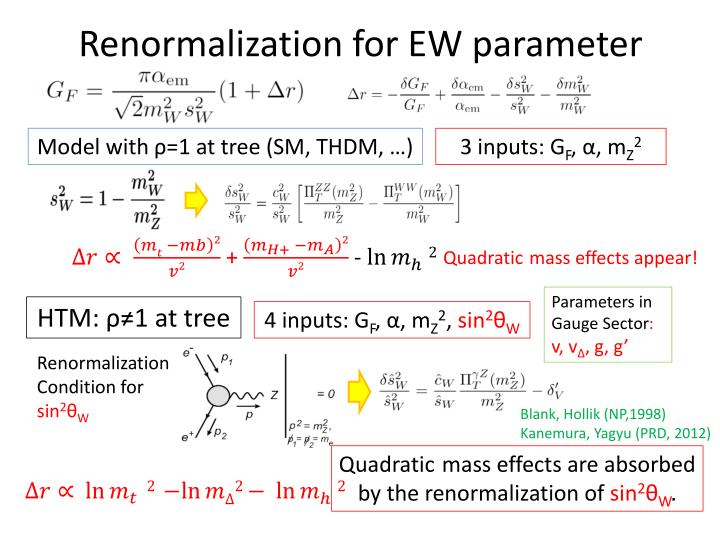 Renormalization for EW parameter