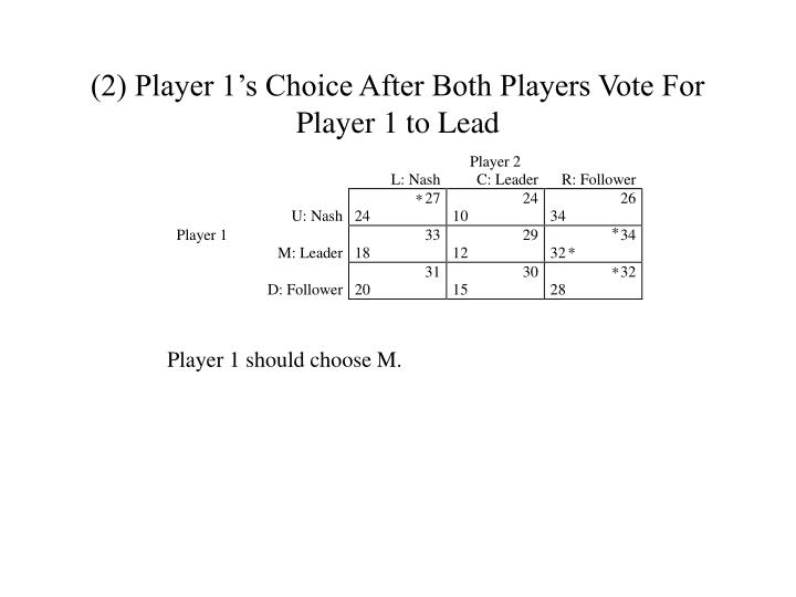 (2) Player 1's Choice After Both Players Vote For Player 1 to Lead