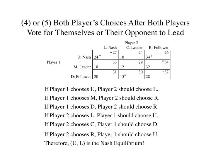 (4) or (5) Both Player's Choices After Both Players Vote for Themselves or Their Opponent to Lead