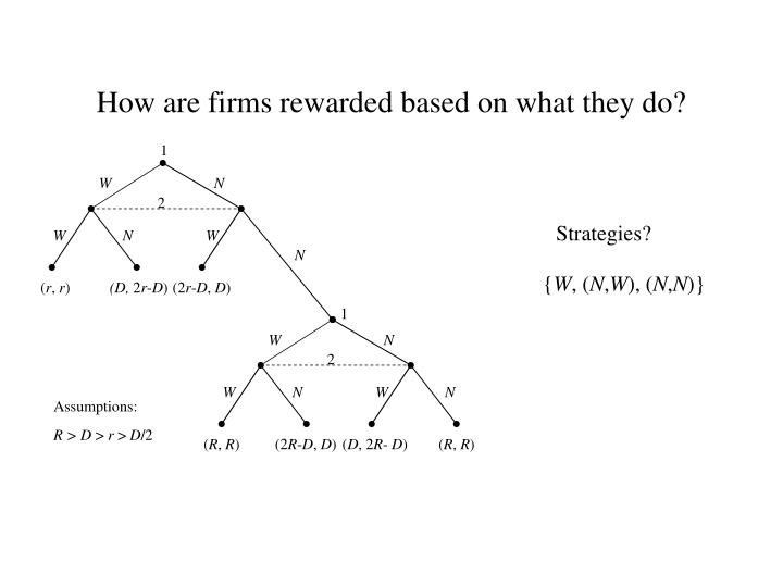 How are firms rewarded based on what they do?