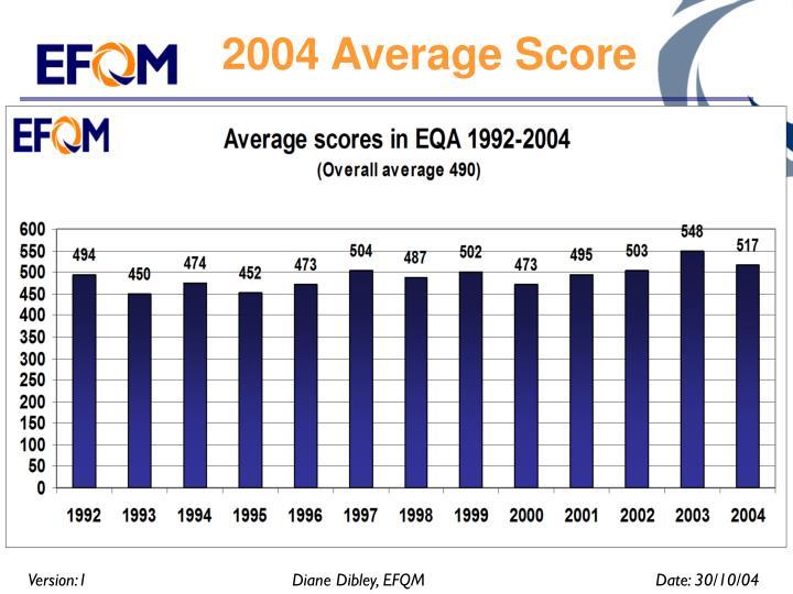 2004 Average Score