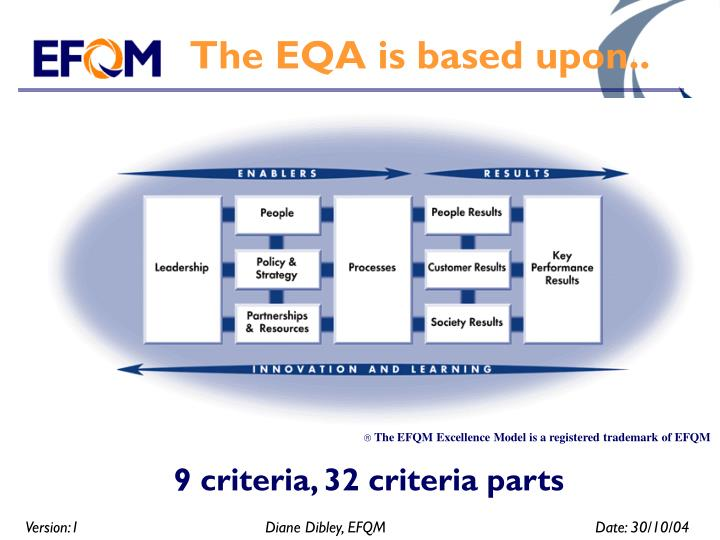 The EQA is based upon..