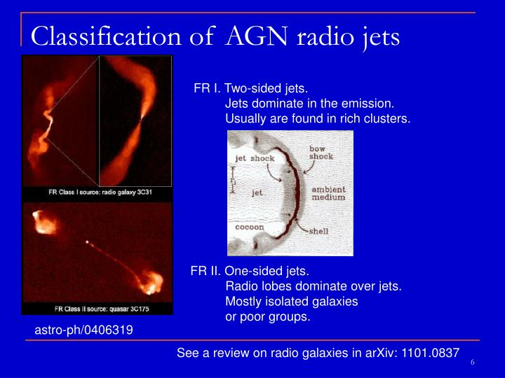 Classification of AGN radio jets