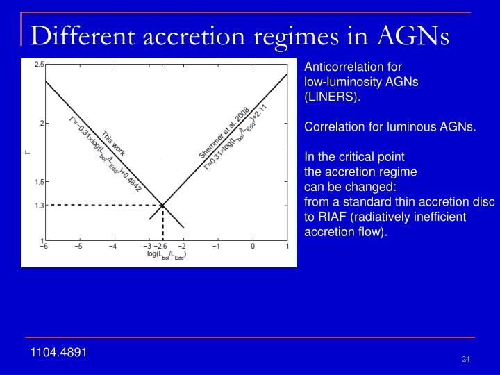 Different accretion regimes in AGNs