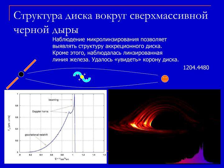Структура диска вокруг сверхмассивной черной дыры