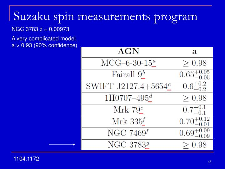 Suzaku spin measurements program