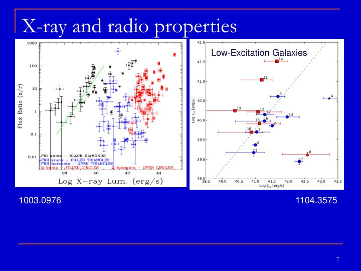 X-ray and radio properties