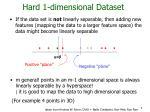 hard 1 dimensional dataset