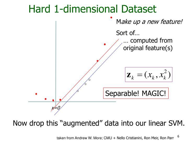 Hard 1-dimensional Dataset