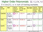 higher order polynomials