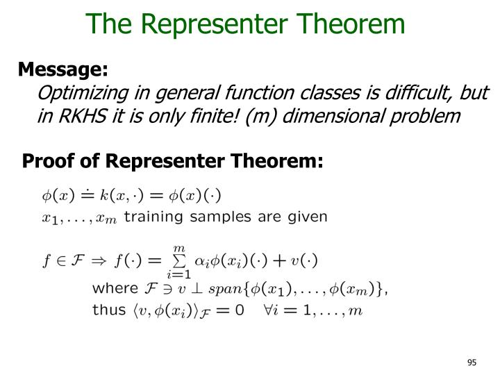The Representer Theorem