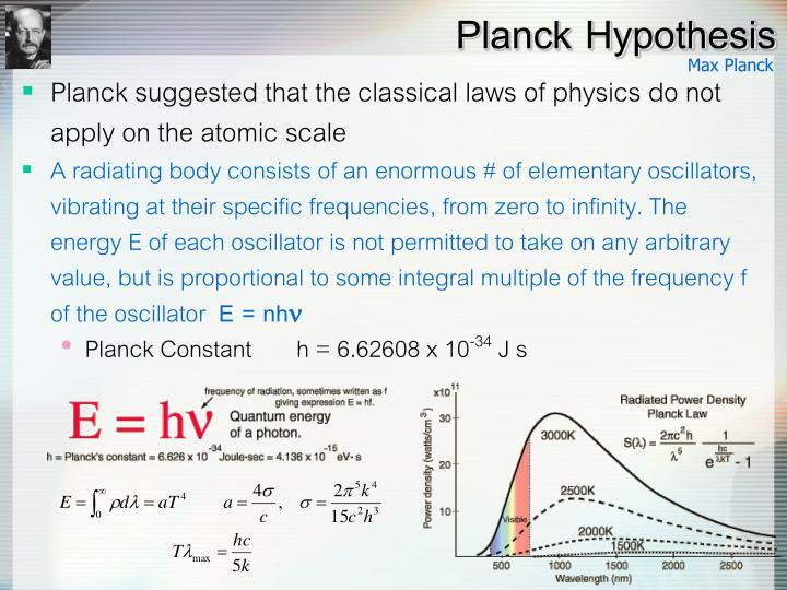 Planck Hypothesis