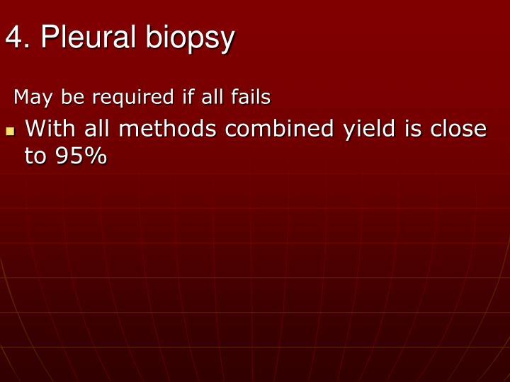 4. Pleural biopsy
