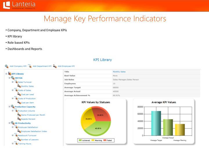 Manage Key Performance Indicators