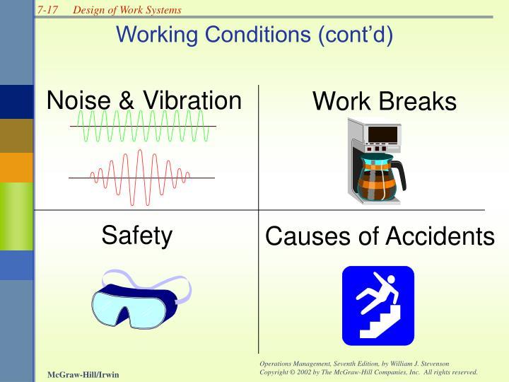 Noise & Vibration