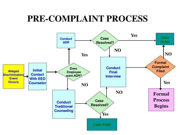 PRE-COMPLAINT PROCESS