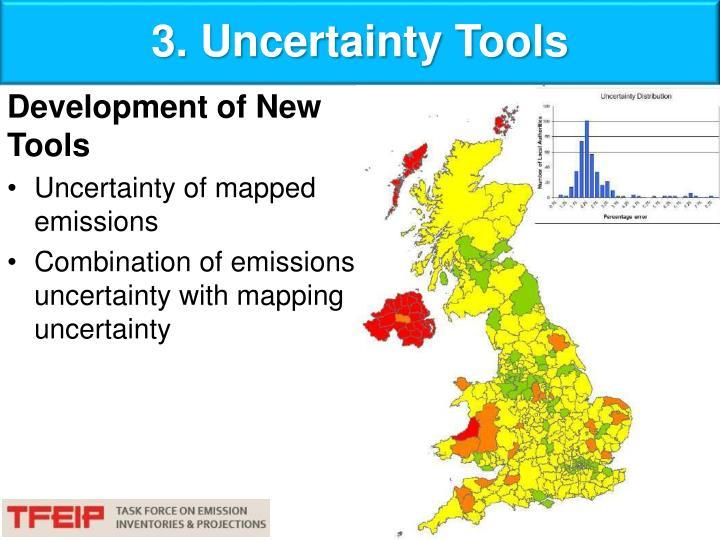 3. Uncertainty Tools