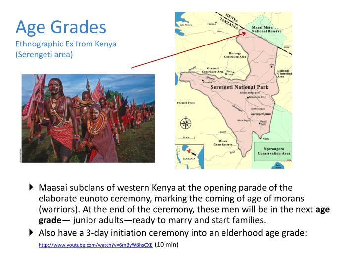 Age Grades