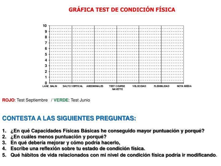 GRÁFICA TEST DE CONDICIÓN FÍSICA