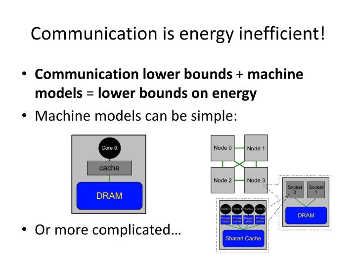 Communication is energy inefficient!