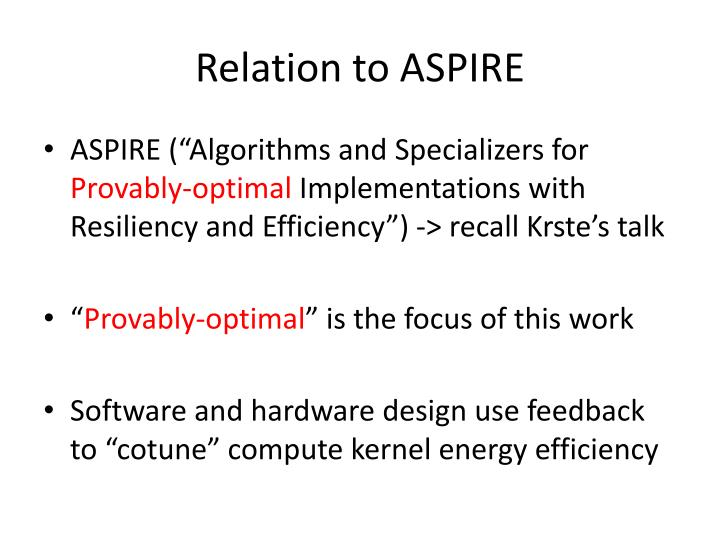 Relation to aspire