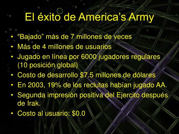 El éxito de America's Army