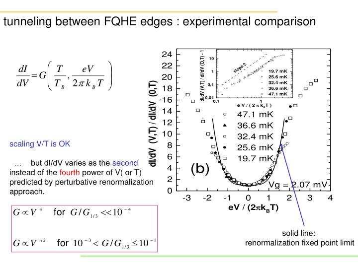 tunneling between FQHE edges : experimental comparison