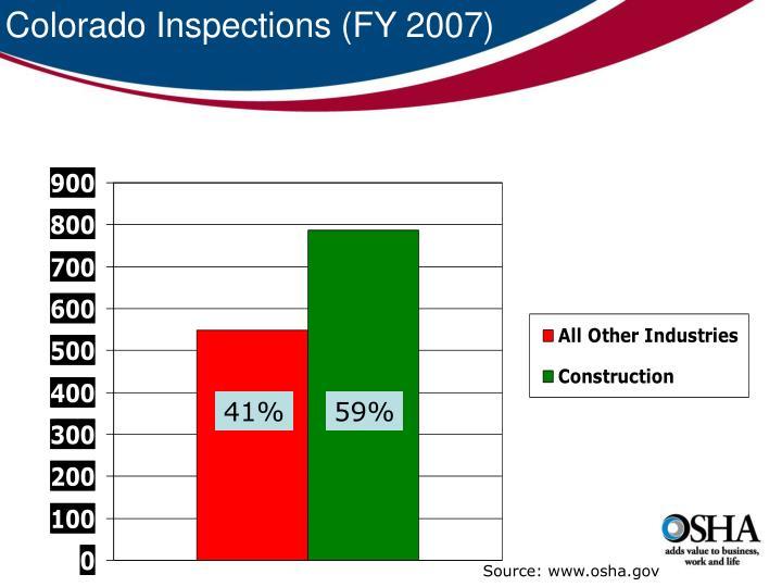 Colorado Inspections (FY 2007)