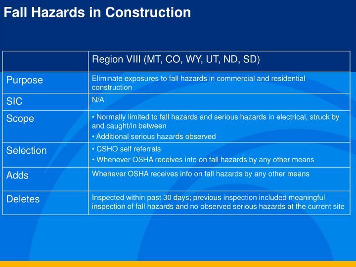 Fall Hazards in Construction
