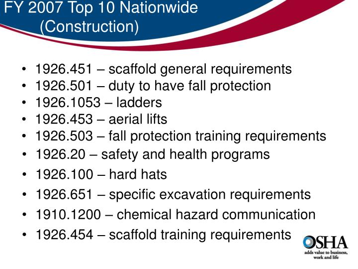 FY 2007 Top 10 Nationwide
