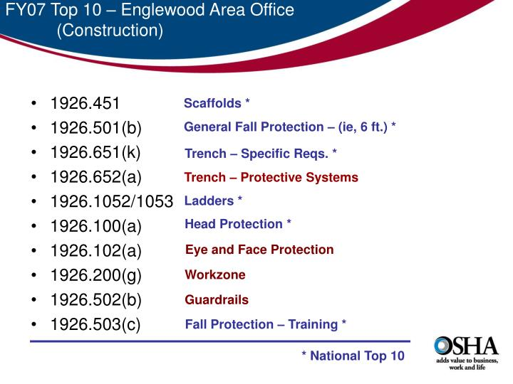 FY07 Top 10 – Englewood Area Office