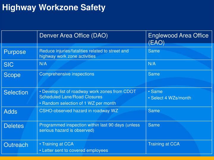 Highway Workzone Safety