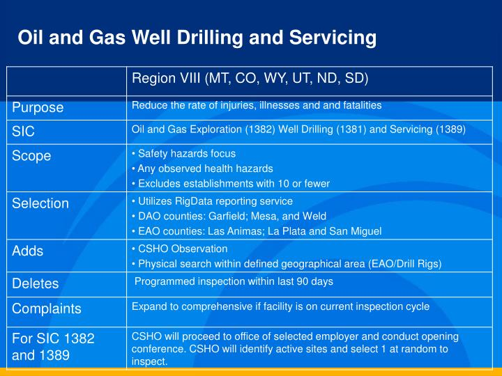 Oil and Gas Well Drilling and Servicing