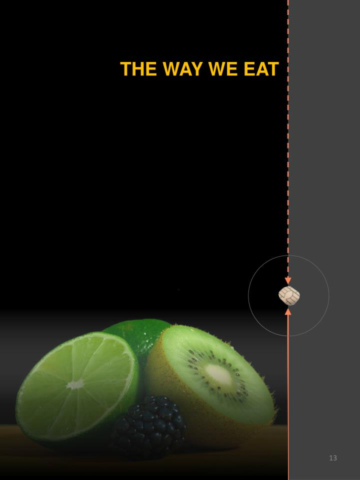 THE WAY WE EAT