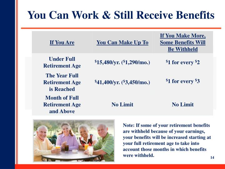 You Can Work & Still Receive Benefits