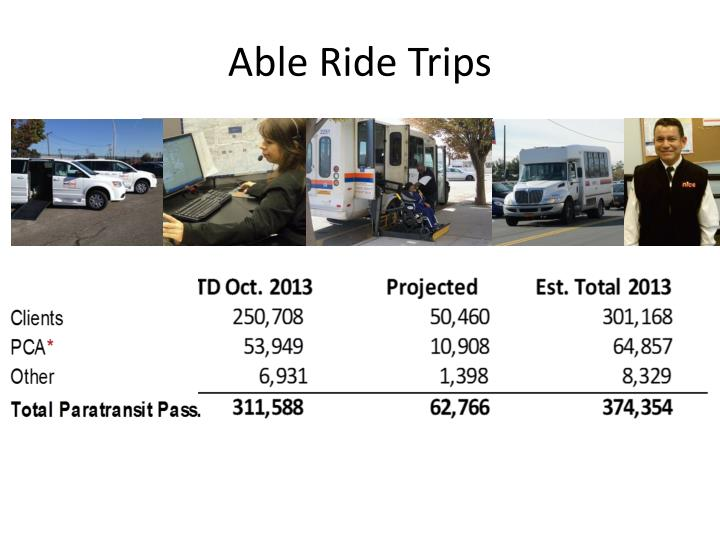 Able Ride Trips