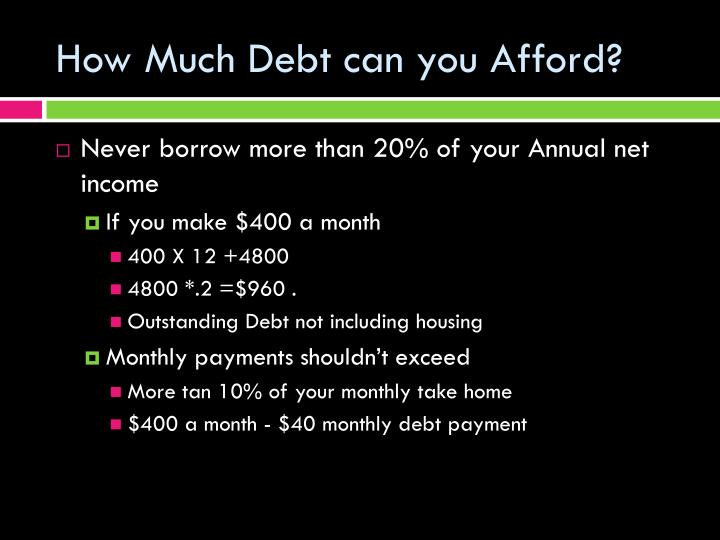 How Much Debt can you Afford?