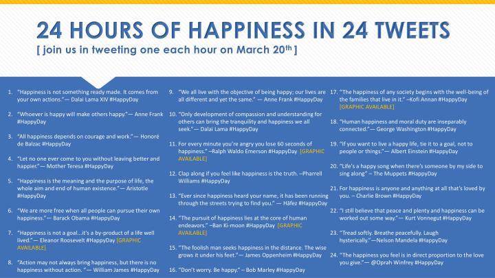 24 HOURS OF HAPPINESS IN 24 TWEETS